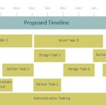 Blog Post Timeling